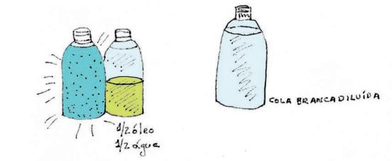 A mistura das garrafas coloridas