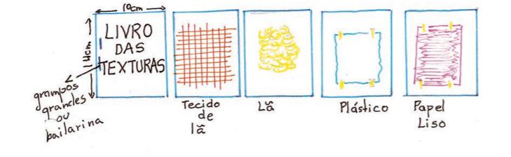 Livros das texturas